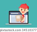 Online Shopping 34510377