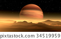 New Exoplanet or Extrasolar gas giant planet 34519959