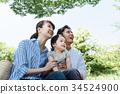 家庭野餐3人 34524900