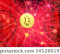 bitcoin finance global 34526019