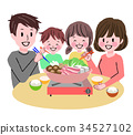 Family surrounding pot 34527102