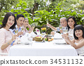 Extended family, parents, grandparents and child, eating outdoors 34531132