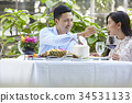 The couple is sitting and feeding each other at a restaurant 34531133