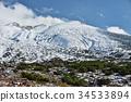 望岳台에서 토카 치다 케 방면 희망 (홋카이도) 34533894