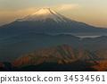 ภูเขาฟูจิ,ภูเขาไฟฟูจิ,ฤดูใบไม้ร่วง 34534561