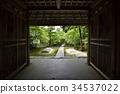สถานที่ท่องเที่ยว,เกียวโต,การเดินทาง 34537022
