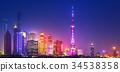 Shanghai skyline cityscape 34538358