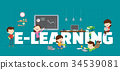 Learning concept illustration 34539081