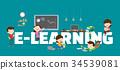 學校 上課 教室 34539081