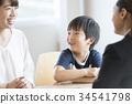 삼자 면담 초등학생 34541798