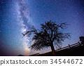 deep sky astrophopo 34544672