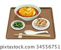 tenshindon, dumpling, pelmeny 34556751