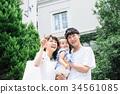 年轻的家庭3 34561085