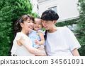 年輕的家庭3 34561091