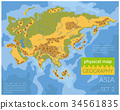 Flat Asia physical map constructor elements  34561835