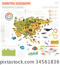 Isometric Asian flora and fauna map constructor 34561836