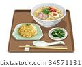 豬骨湯拉麵 食物 美食 34571131
