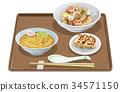 burnt, rice, dumpling 34571150