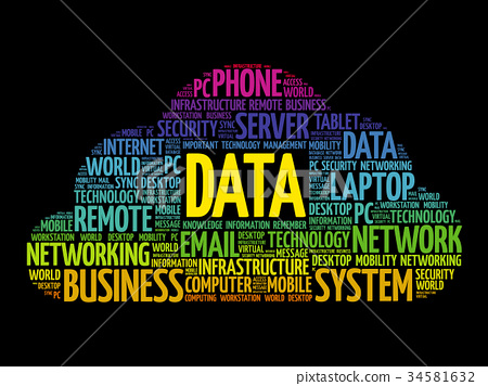 Data word cloud 34581632