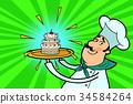 烹飪 大廚 主廚 34584264