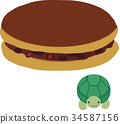 도라 야키와 거북이 34587156
