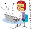 網路 匿名 數位 34588812