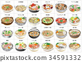 pot, stew, winter 34591332