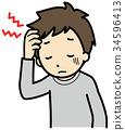 头疼 头痛 疼 34596413