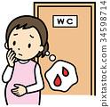 妊娠 懷孕 孕婦 34598714