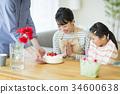 母親節 媽媽 家庭 34600638