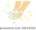 Hand wash illustration 34610382