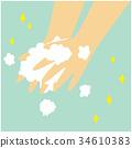 Hand wash illustration 34610383