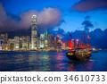 Hong Kong China 34610733