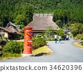 mail box, mailbox, postbox 34620396