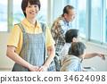 護理設施高級日服務 34624098