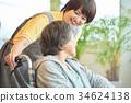 護理設施高級日服務 34624138