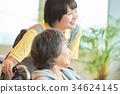 護理設施高級日服務 34624145