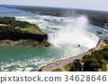 Niagara Falls, Canada 34628646