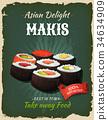 Retro Japanese Makis Poster 34634909