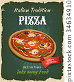 Retro Fast Food Pizza Poster 34634910