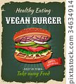 Retro Fast Food Vegan Burger Poster 34634914