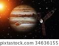 Juno spacecraft and Jupiter. 34636155