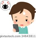 視疲勞 智能手機 智慧手機 34643811