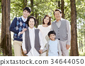 family 34644050