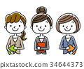 经营范围:年轻女性 34644373
