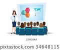 Business seminar speaker making presentation  34648115