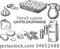French cuisine. 34652488