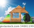 Energy Efficiency - Wooden House on Green Grass 34661199