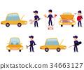 เครื่องจักร,รถ,รถยนต์ 34663127