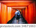 ฟุชิมิอินาริไทชา,เกียวโต,การท่องเที่ยว 34671663